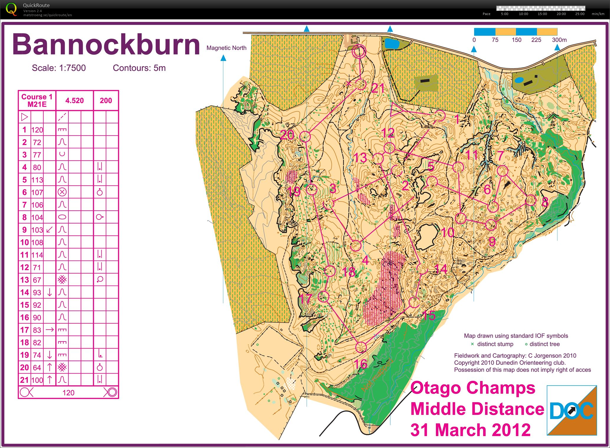 Training bannockburn april 8th 2017 orienteering map from view map without route biocorpaavc